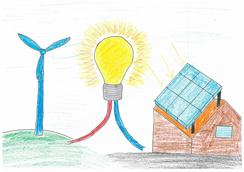 зонт рисунок про энергию эти солнечные